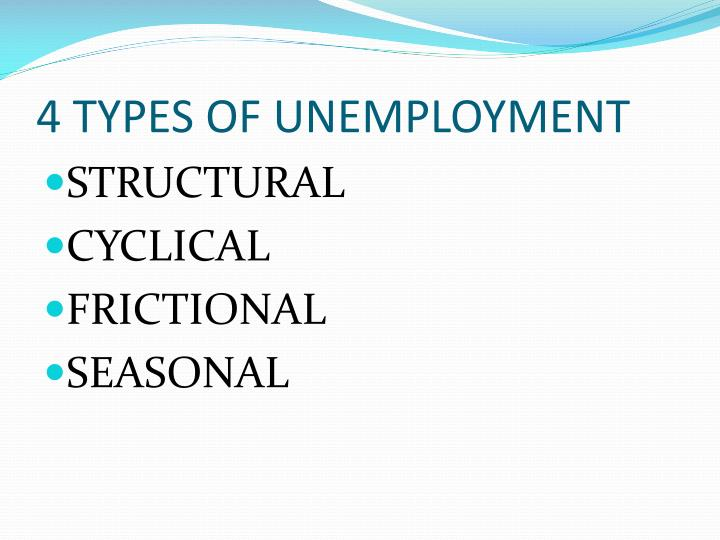 4 TYPES OF UNEMPLOYMENT
