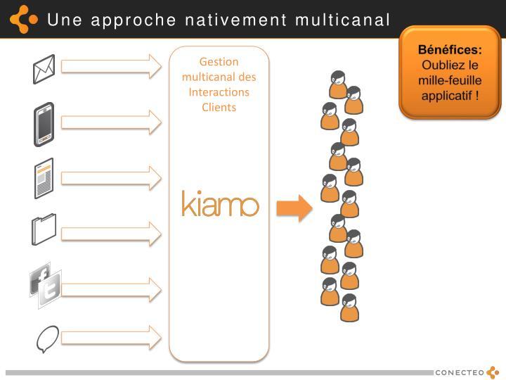 Une approche nativement multicanal