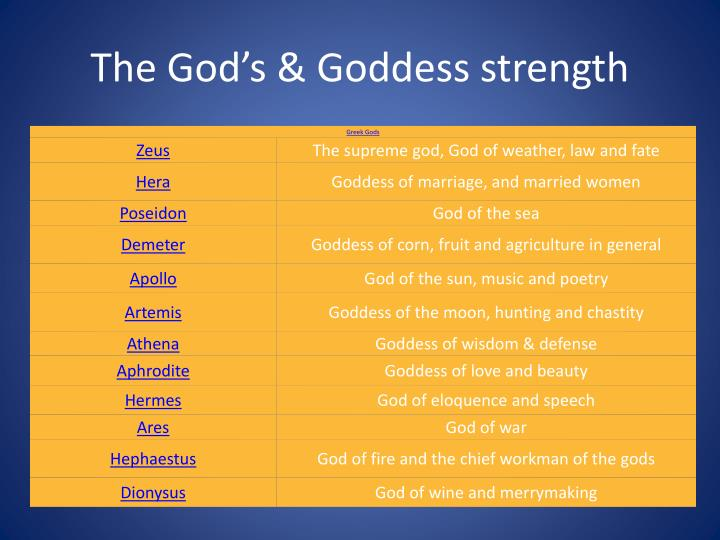 The God's & Goddess strength
