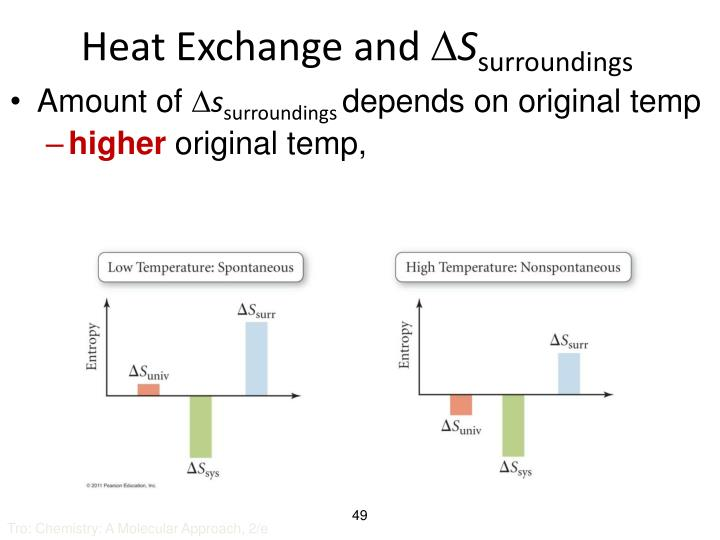 Heat Exchange and