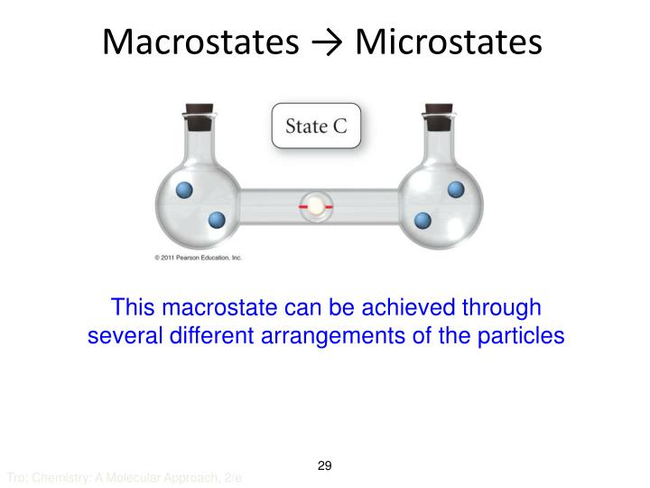 This macrostate can be achieved through