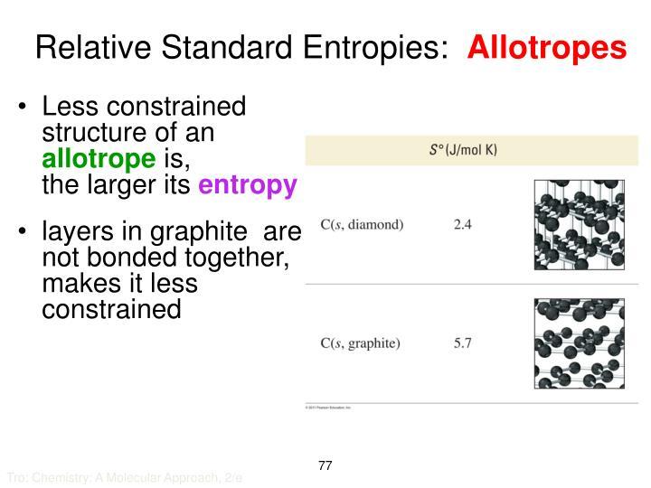 Relative Standard Entropies: