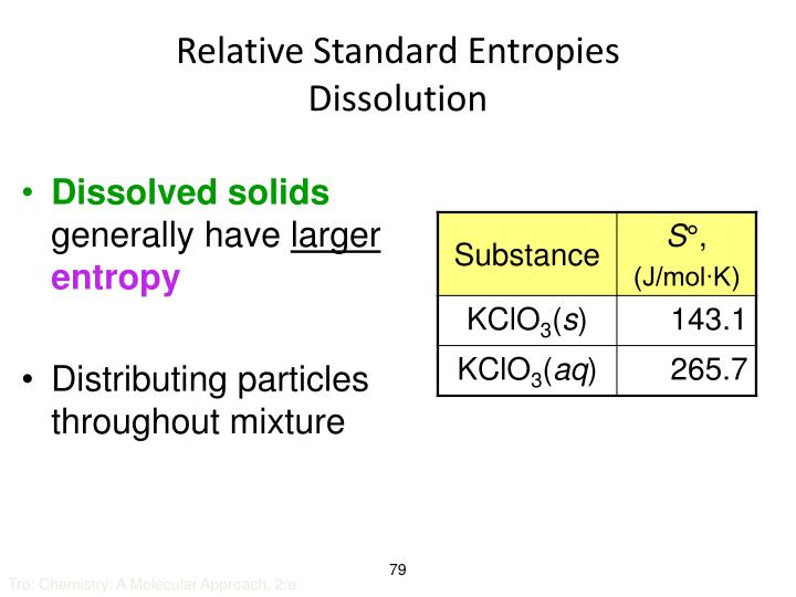 Relative Standard Entropies
