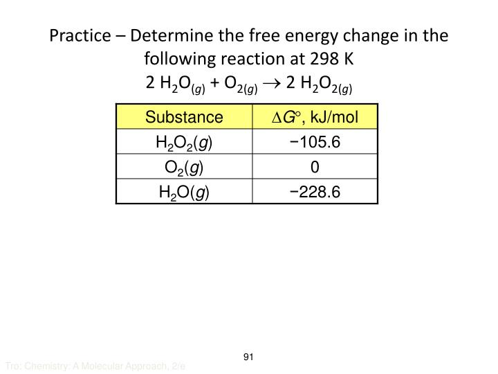 Practice – Determine the free energy change in the following reaction at 298 K