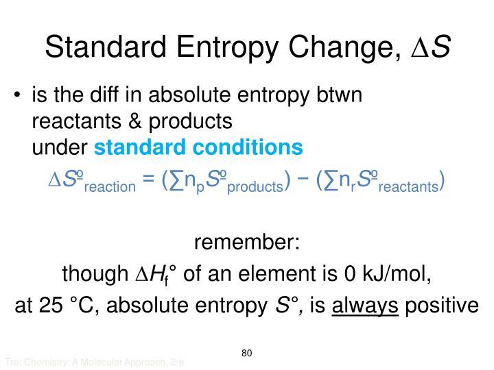 Standard Entropy Change,
