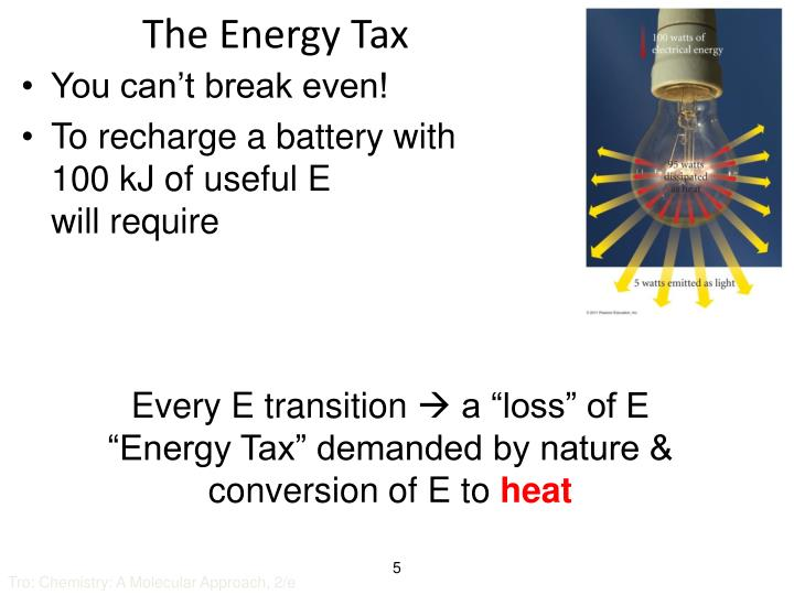 The Energy Tax
