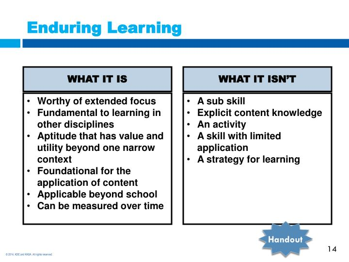 Enduring Learning