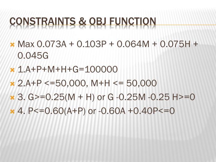 Max 0.073A + 0.103P + 0.064M + 0.075H + 0.045G