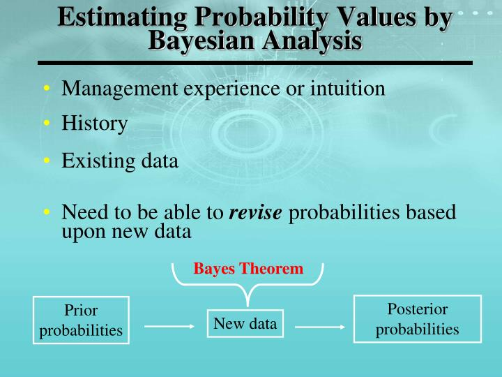 Estimating Probability Values by Bayesian Analysis
