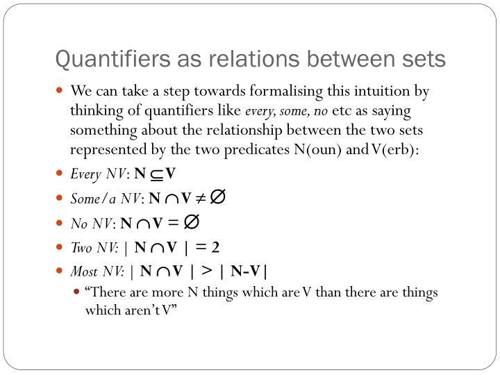 Quantifiers as relations between sets