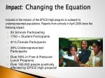 impact changing the equation