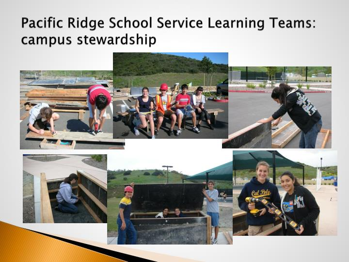 Pacific Ridge School Service Learning Teams: