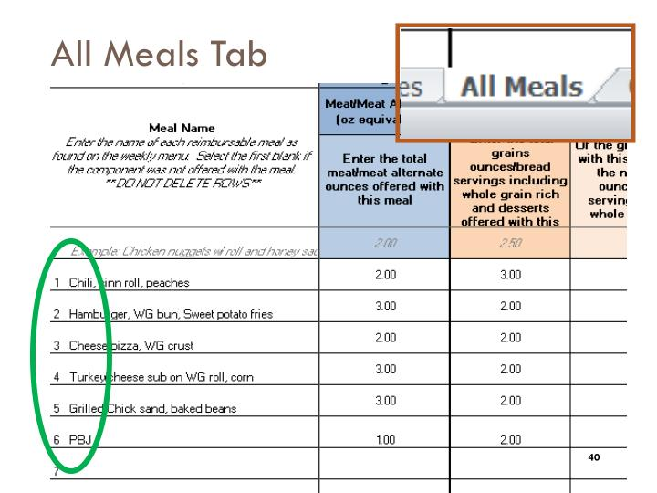 All Meals Tab