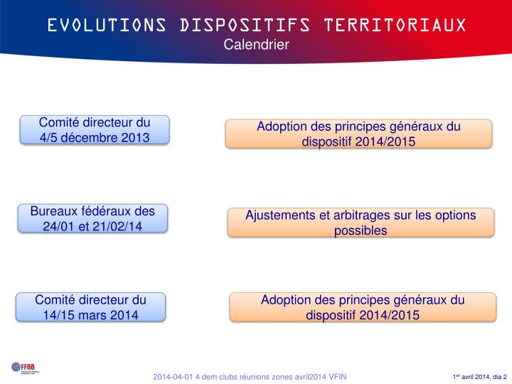 Evolutions dispositifs territoriaux calendrier