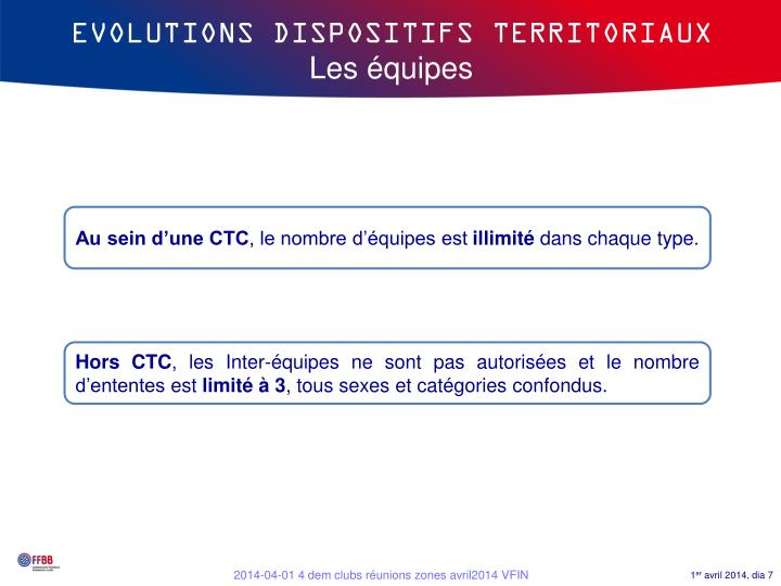 EVOLUTIONS DISPOSITIFS TERRITORIAUX