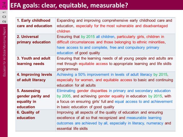 EFA goals: clear, equitable, measurable?