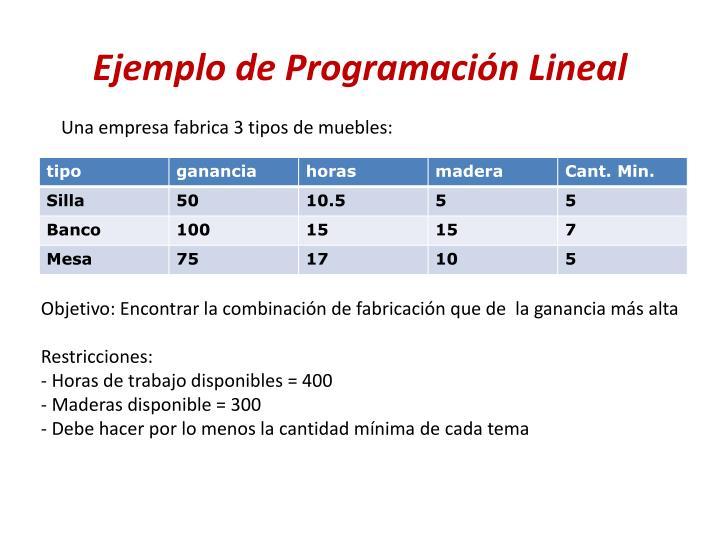Ejemplo de Programación Lineal