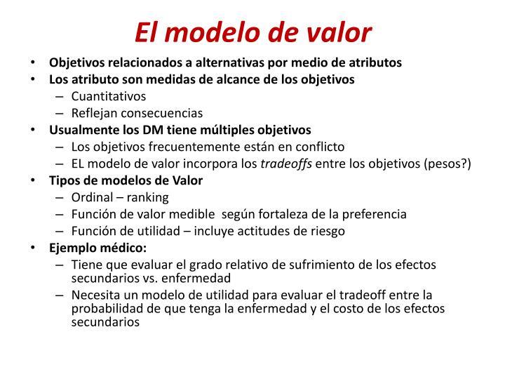 El modelo de valor
