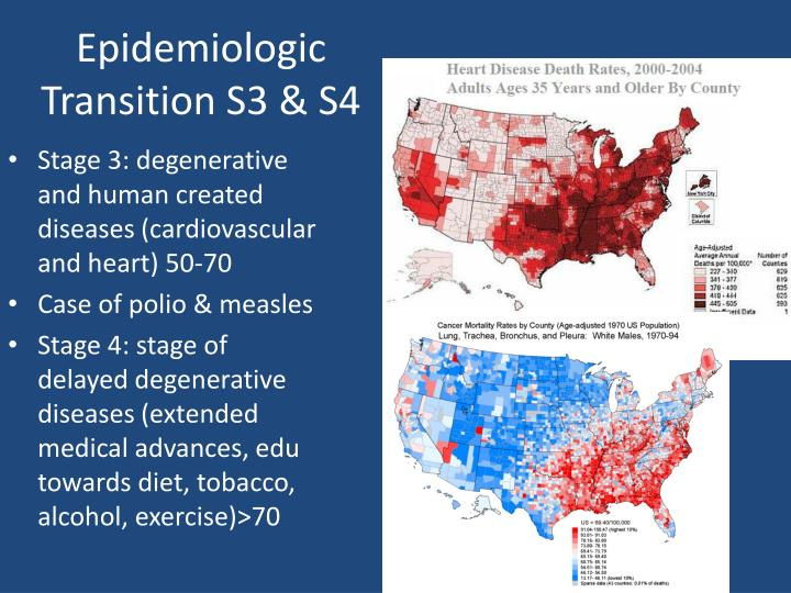 Epidemiologic Transition S3 & S4