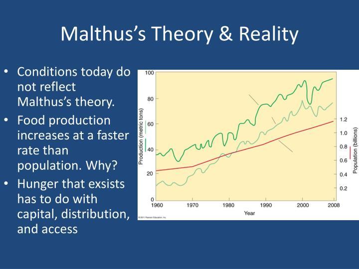 Malthus's Theory & Reality