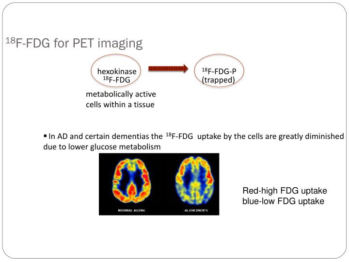 18 f fdg for pet imaging