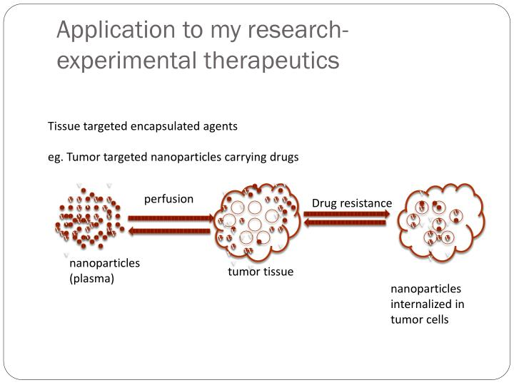 Application to my research-experimental therapeutics