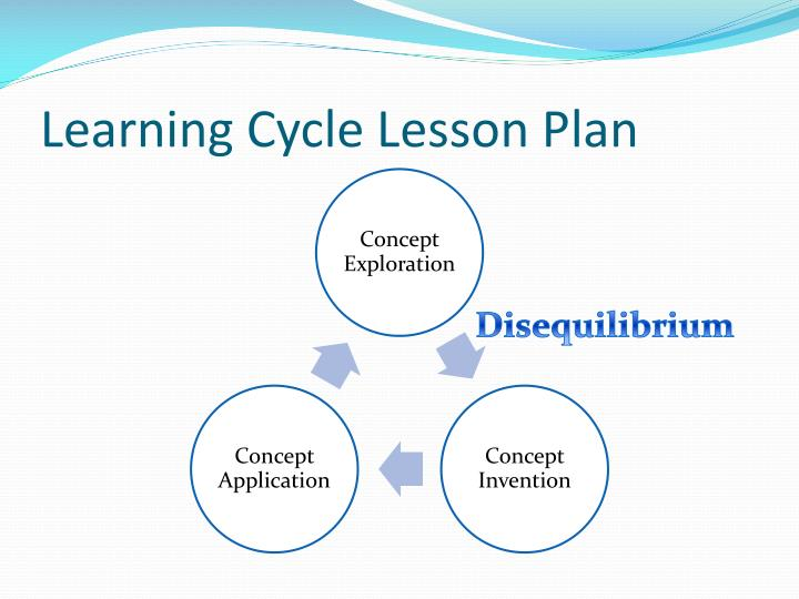 Learning Cycle Lesson Plan