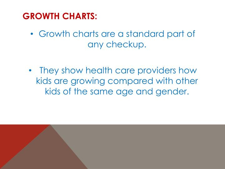 Growth Charts: