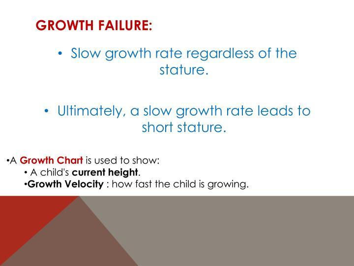 Growth Failure: