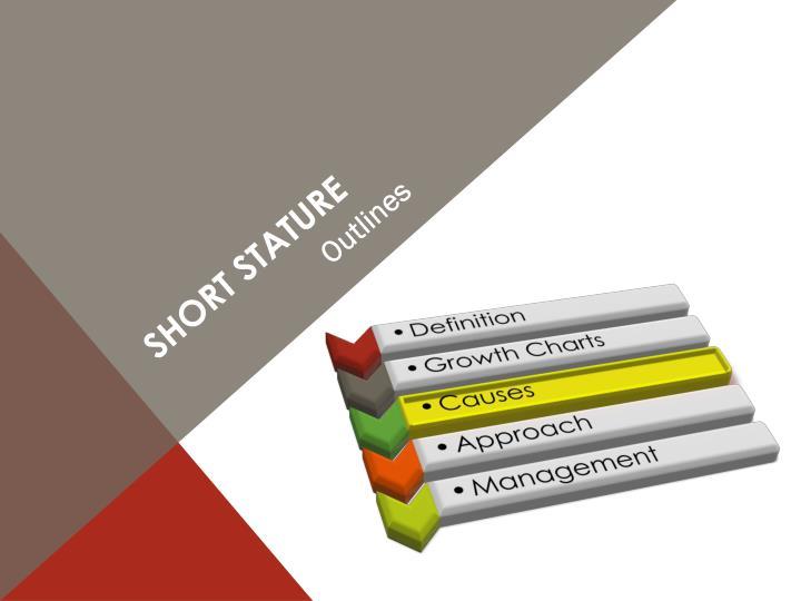 Short Stature