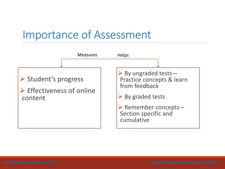 Importance of Assessment