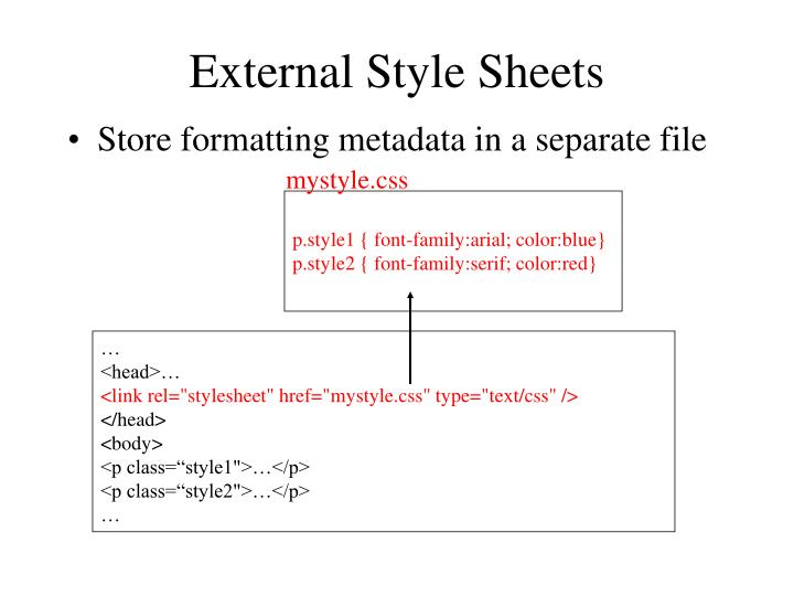 External Style Sheets