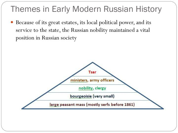 Themes in Early Modern Russian History