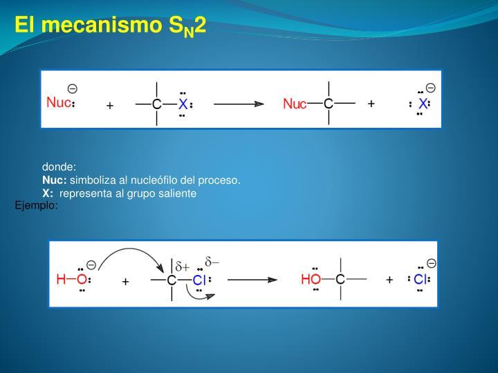 El mecanismo S