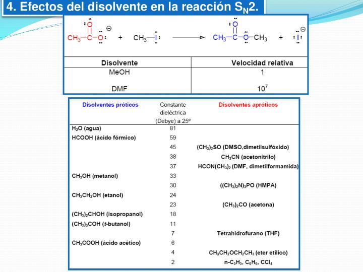 4. Efectos del disolvente en la reacción S