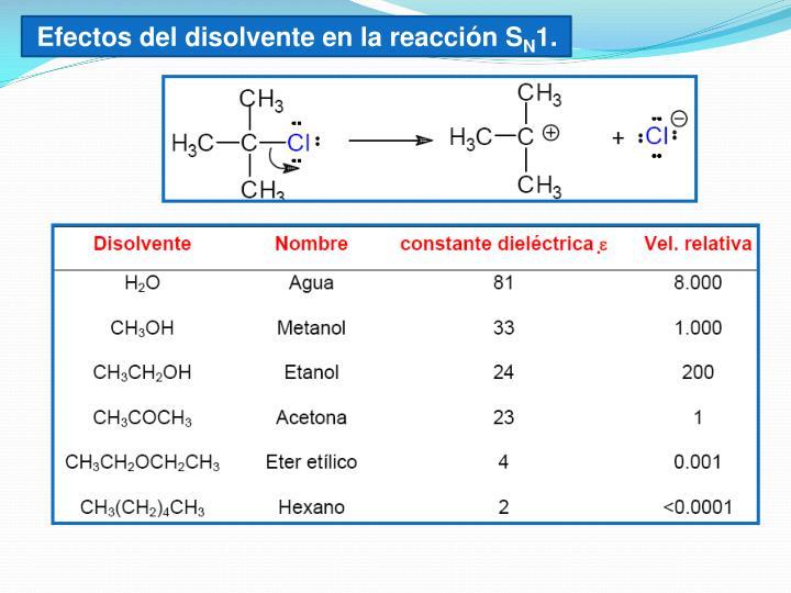 Efectos del disolvente en la reacción S