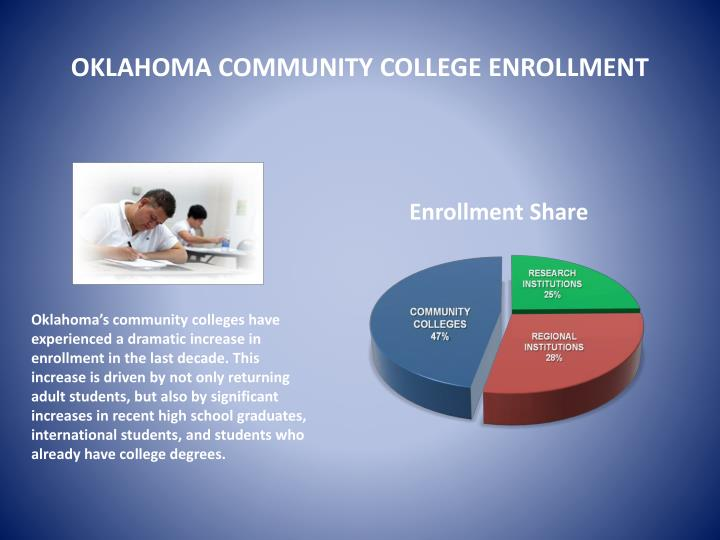 OKLAHOMA COMMUNITY COLLEGE ENROLLMENT