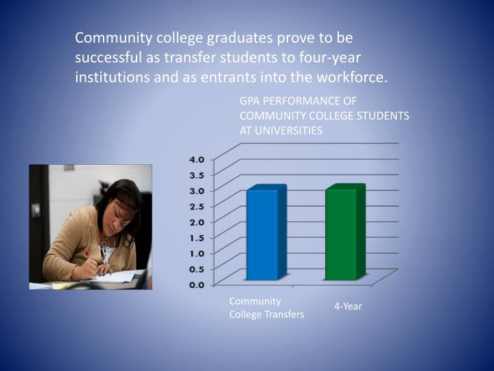 Community college graduates prove to be successful as transfer students to four-year institutions and as entrants into the workforce.