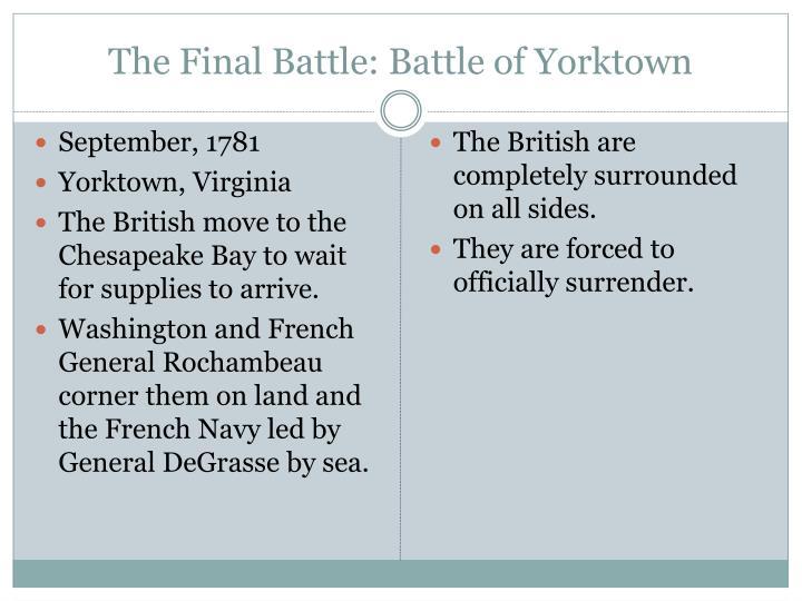 The Final Battle: Battle of Yorktown