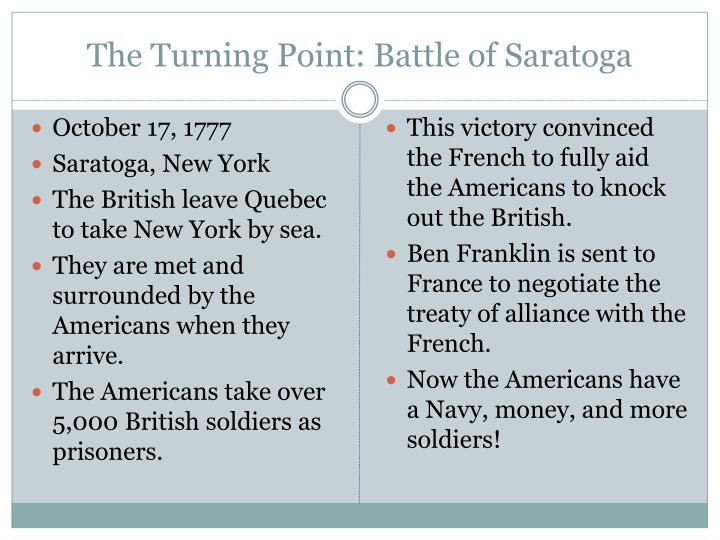 The Turning Point: Battle of Saratoga