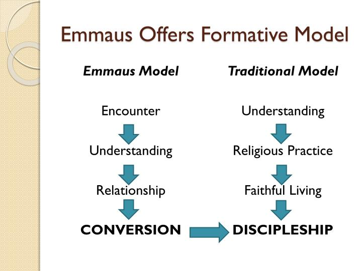 Emmaus Offers Formative Model
