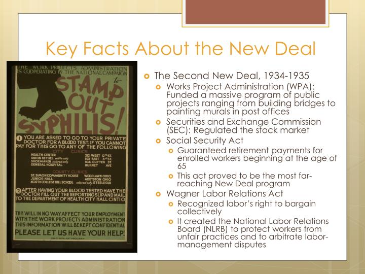 Key Facts About the New Deal