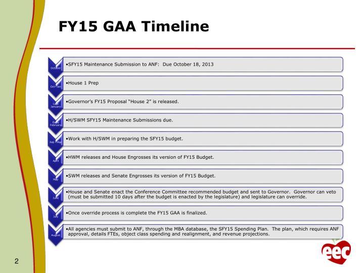 FY15 GAA Timeline