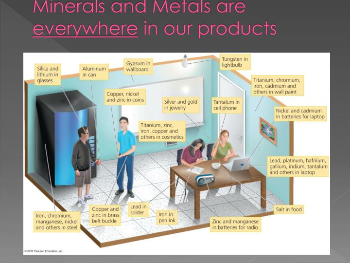 Minerals and Metals