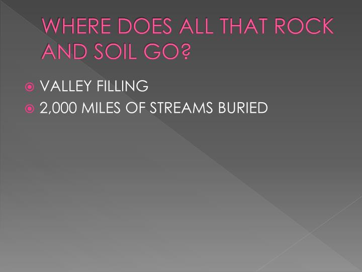 WHERE DOES ALL THAT ROCK AND SOIL GO?