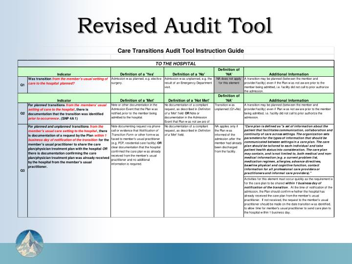 Revised Audit Tool