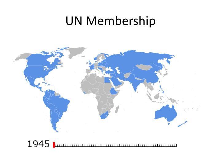 UN Membership