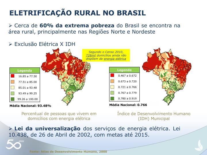 ELETRIFICAÇÃO RURAL NO BRASIL