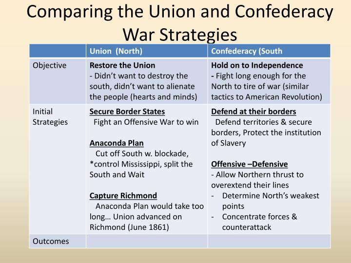 compare and contrast union and confederacy Federal, unitary & confederate government systems: home  of independent  states (cis), formerly known as the soviet union also.