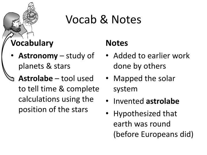 Vocab & Notes